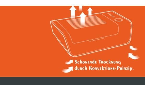 Gisbrecht Hörakustik - Trocknungsbox für Hörgeräte - Skizze Funktion