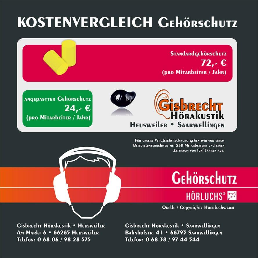 Kostenvergleich Gehörschutz - Gisbrecht Hörakustik Saarland