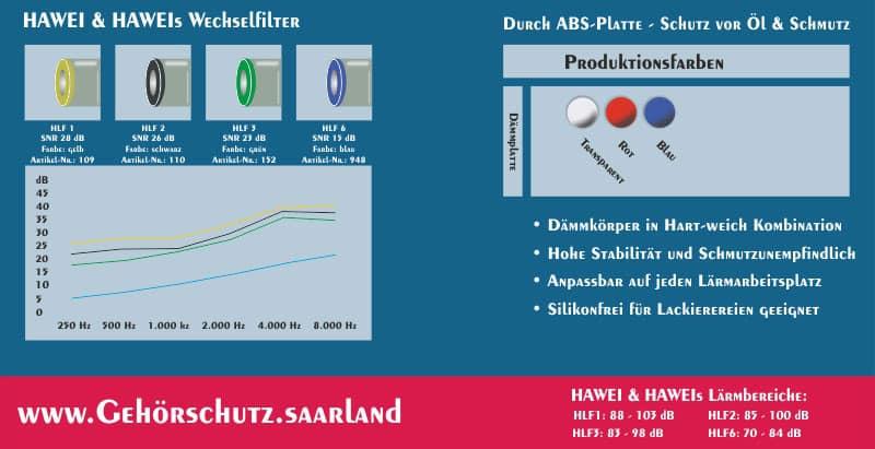 Gisbrecht Hörakustik - Gehörschutz Hörluchs HAWEI - Wechselfilter und Dämmkurve