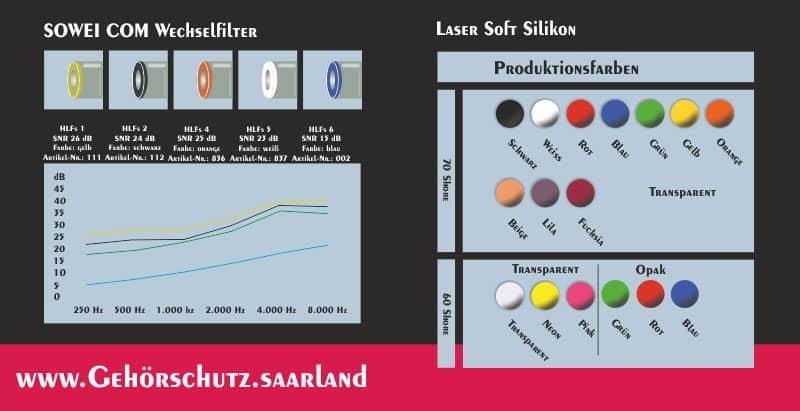 Gehörschutz SOWEI COM Hörluchs - Gisbrecht Hörakustik Saarland - SOWEI COM Produktinformationen, Farben, Wechselfilter und Frequenzband